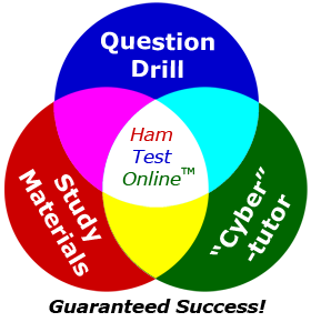 HamTestOnline - Ham Radio Exam Courses and Practice Tests